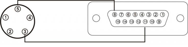 Kết nối hiển thị phụ keli với đầu D2008FA